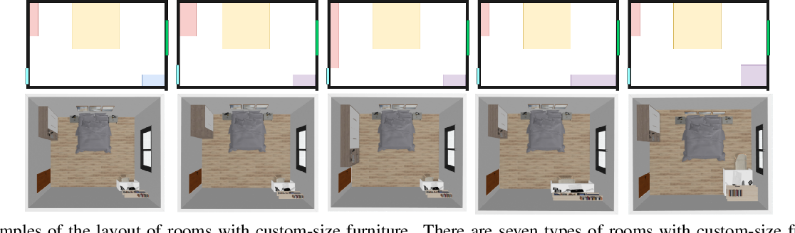 Figure 1 for Deep Layout of Custom-size Furniture through Multiple-domain Learning