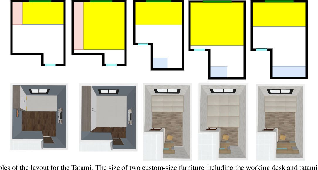 Figure 3 for Deep Layout of Custom-size Furniture through Multiple-domain Learning