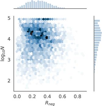 Figure 3 for Task-wise Split Gradient Boosting Trees for Multi-center Diabetes Prediction