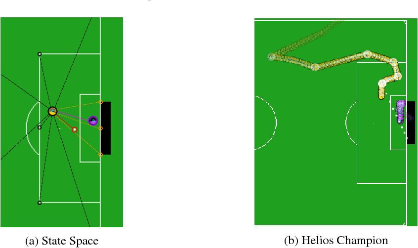 Figure 1 for Deep Reinforcement Learning in Parameterized Action Space