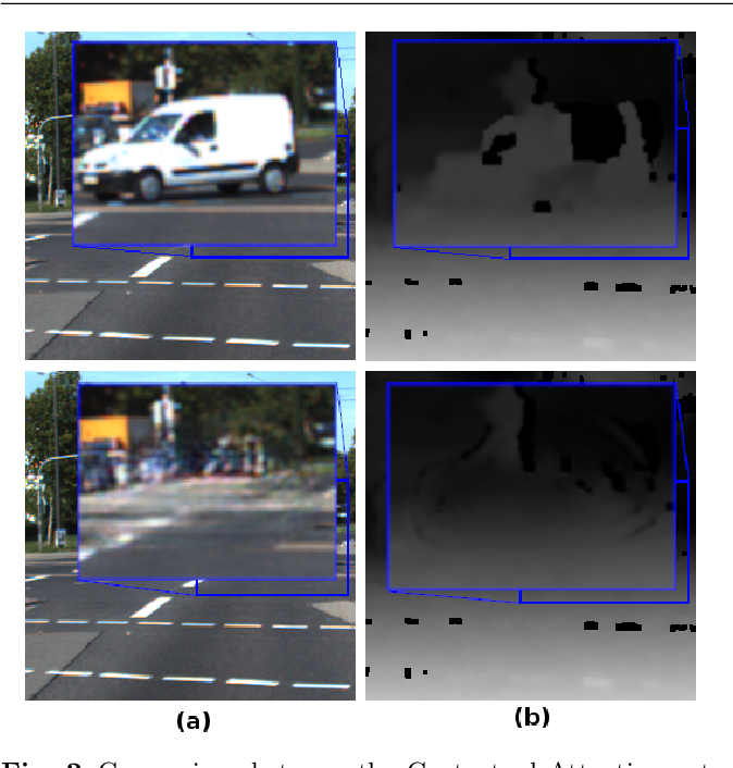 Figure 3 for Environment reconstruction on depth images using Generative Adversarial Networks
