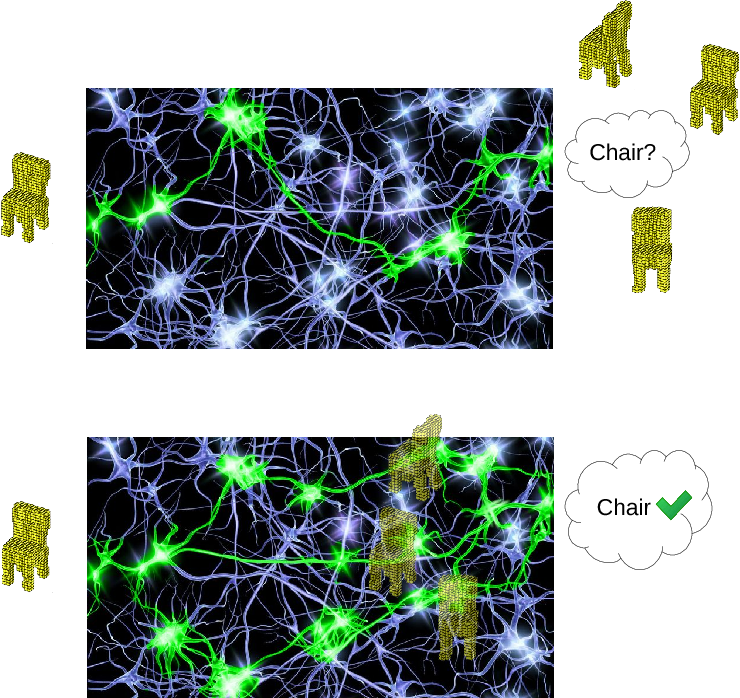 Figure 1 for Orientation-boosted Voxel Nets for 3D Object Recognition