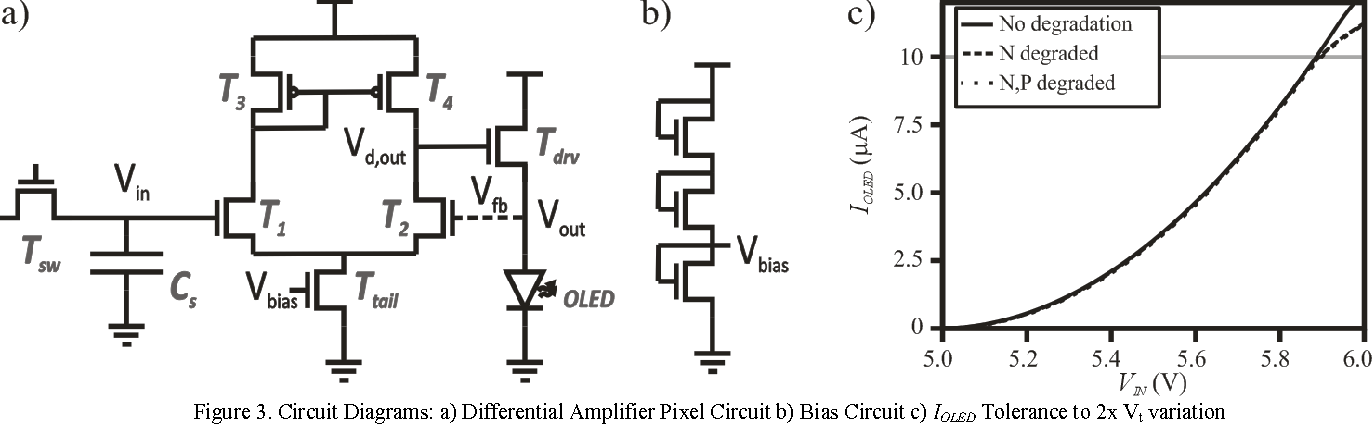 an organic complementary differential amplifier for flexible amoled applications semantic scholar