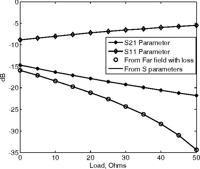 PDF] An Exact Envelope Correlation Formula for Two-Antenna