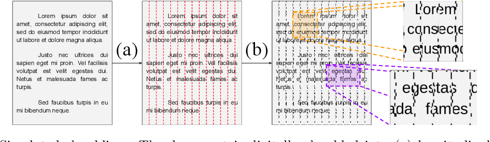 Figure 2 for Self-supervised Deep Reconstruction of Mixed Strip-shredded Text Documents