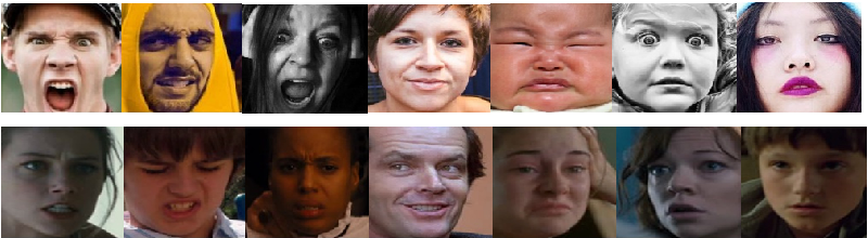 Figure 3 for Multi-Region Ensemble Convolutional Neural Network for Facial Expression Recognition