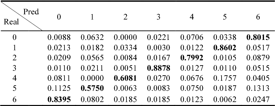 Figure 2 for Multi-Region Ensemble Convolutional Neural Network for Facial Expression Recognition