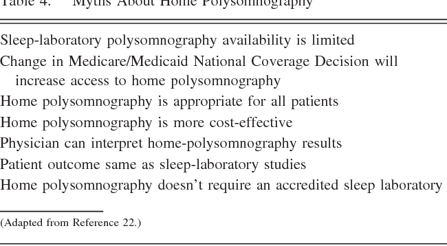 Are sleep studies appropriately done in the home? - Semantic