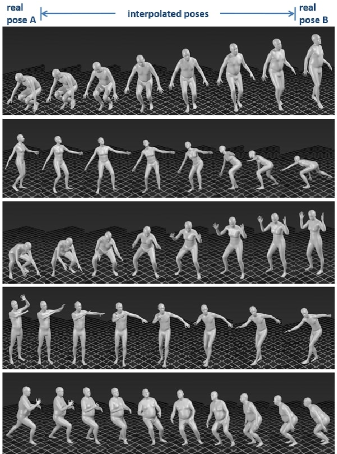 Figure 3 for Temporally Coherent Full 3D Mesh Human Pose Recovery from Monocular Video