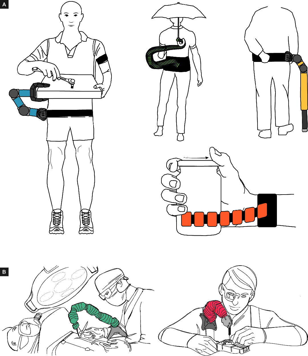 Figure 3 for Enhancing human bodies with extra robotic arms and fingers: The Neural Resource Allocation Problem