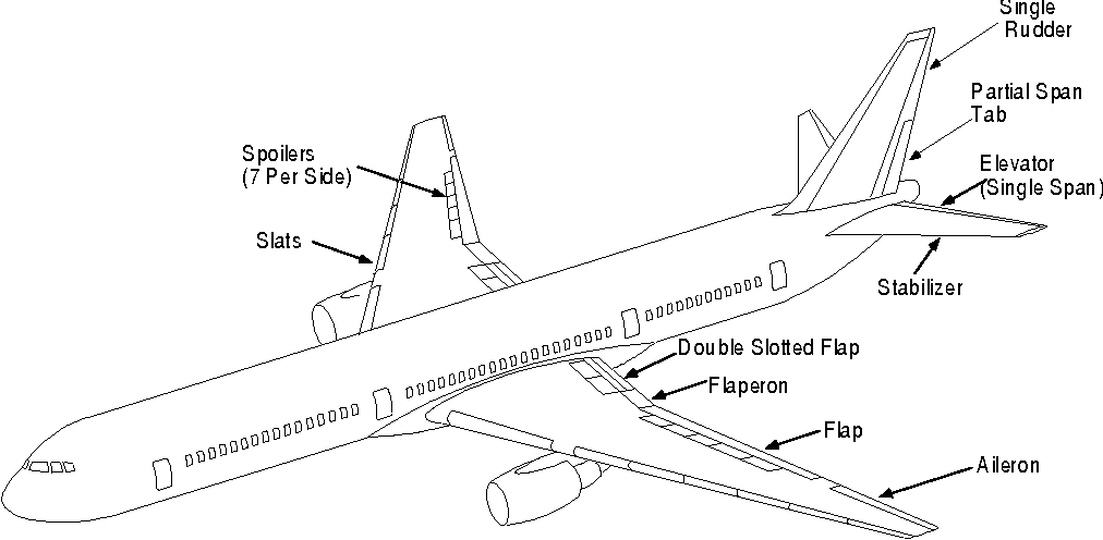 design considerations in boeing 777 fly