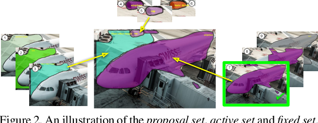 Figure 2 for Panoptic Image Annotation with a Collaborative Assistant