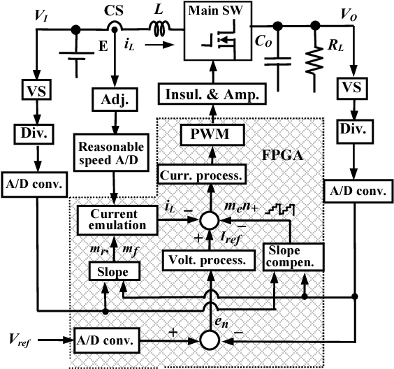 Figure 5 From Emulated Current Mode Control System For Dc Dc Boost
