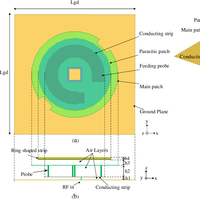 Circularly polarized antenna with circular shaped patch and