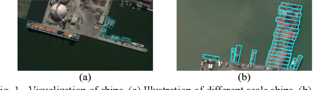 Figure 1 for Locality-Aware Rotated Ship Detection in High-Resolution Remote Sensing Imagery Based on Multi-Scale Convolutional Network