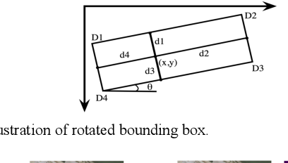 Figure 4 for Locality-Aware Rotated Ship Detection in High-Resolution Remote Sensing Imagery Based on Multi-Scale Convolutional Network