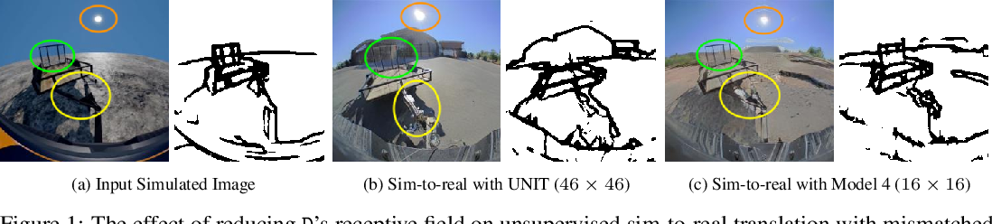 Figure 1 for On the Role of Receptive Field in Unsupervised Sim-to-Real Image Translation