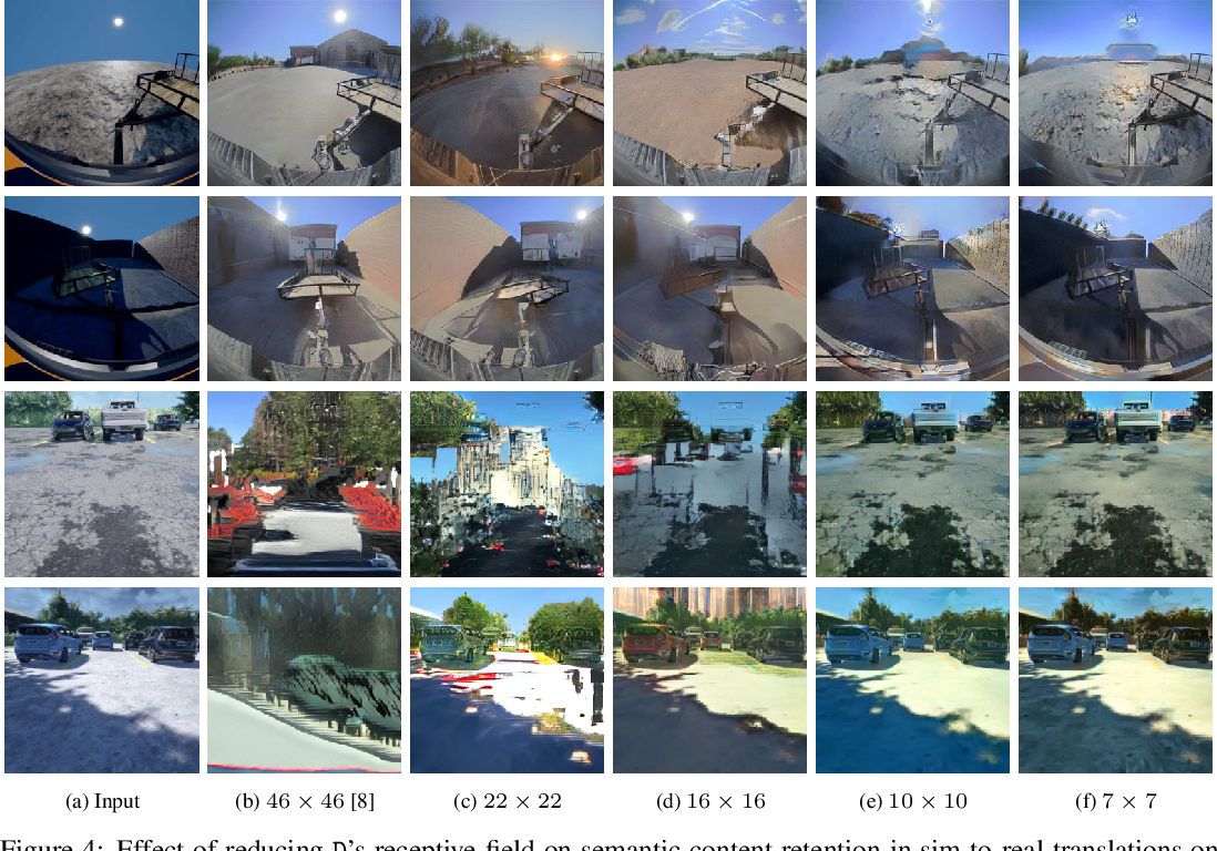 Figure 4 for On the Role of Receptive Field in Unsupervised Sim-to-Real Image Translation