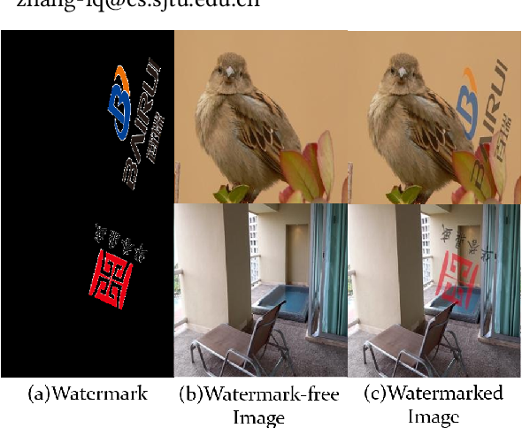 Figure 1 for Visible Watermark Removal via Self-calibrated Localization and Background Refinement