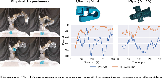 Figure 3 for Exploratory Grasping: Asymptotically Optimal Algorithms for Grasping Challenging Polyhedral Objects