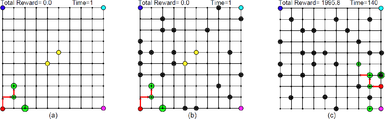 Figure 4 for Receding Horizon Control Based Online Motion Planning with Partially Infeasible LTL Specifications