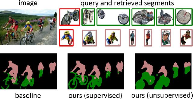 Figure 1 for SegSort: Segmentation by Discriminative Sorting of Segments