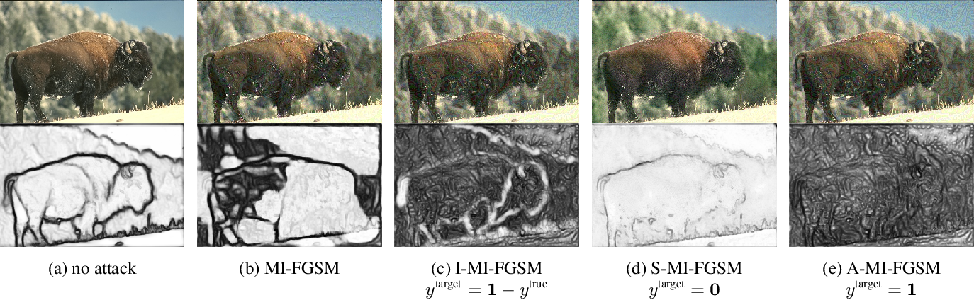Figure 3 for Adversarial Examples for Edge Detection: They Exist, and They Transfer