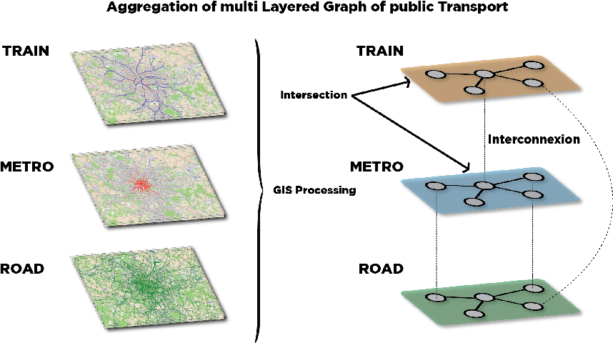 Figure 3 for CT-Mapper: Mapping Sparse Multimodal Cellular Trajectories using a Multilayer Transportation Network