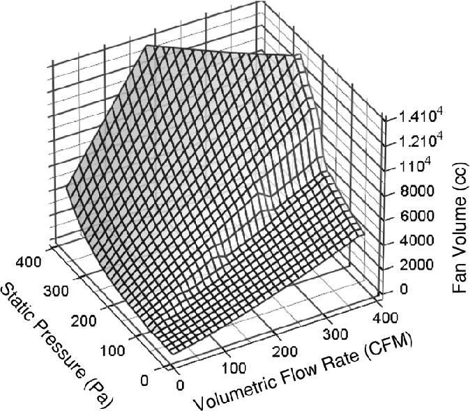 Fin Fan Diagram