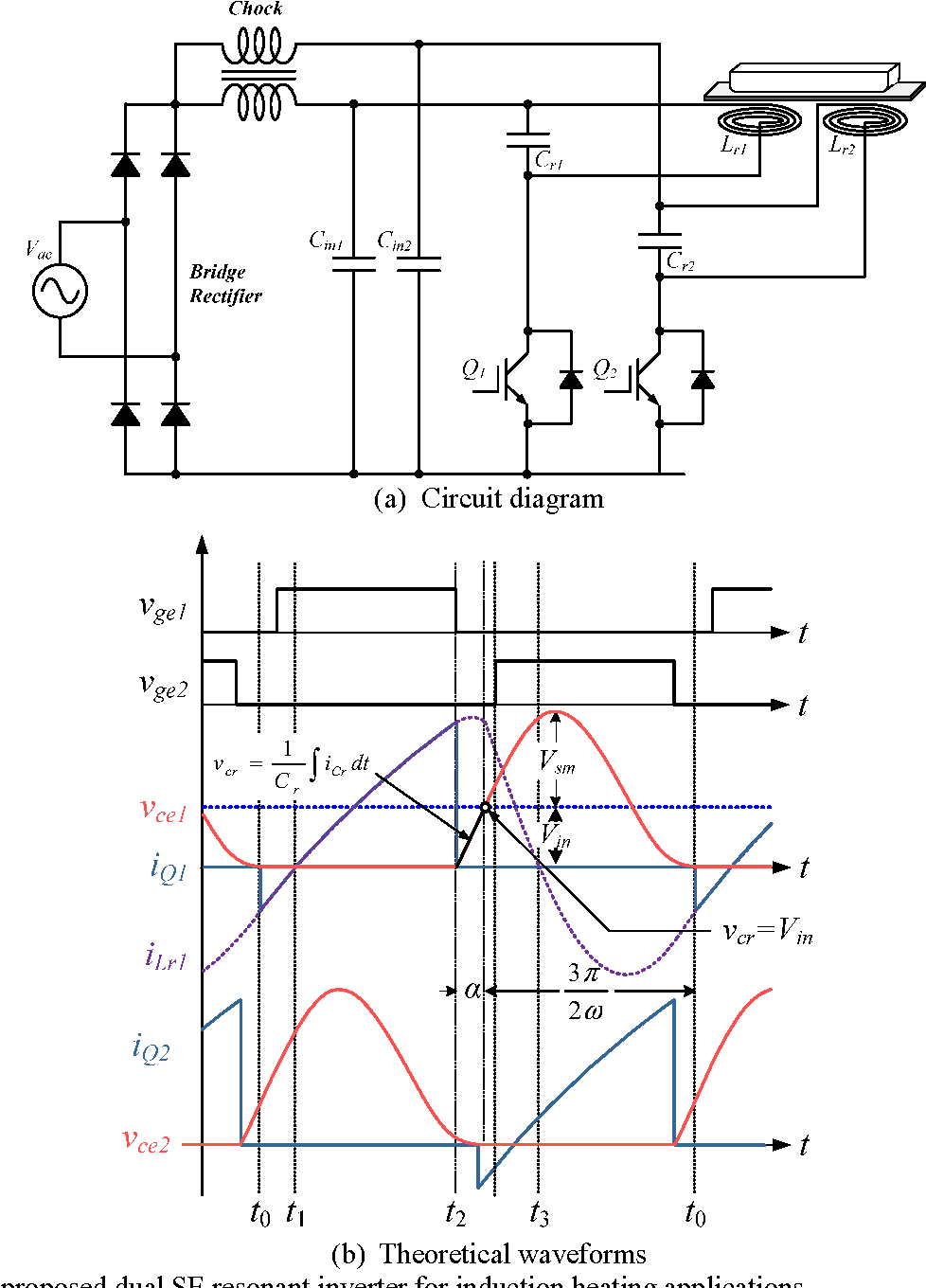 A 36kw Single Ended Resonant Inverter For Induction Heating Circuit Diagram Of Heater Applications Semantic Scholar