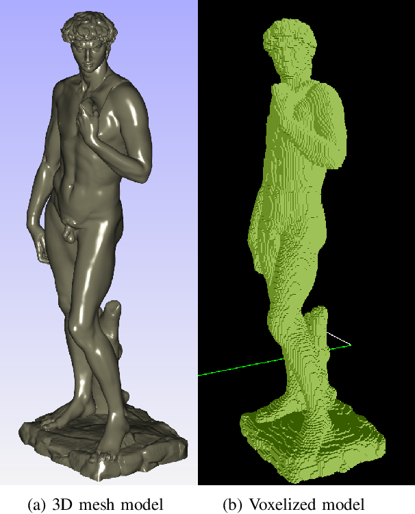 Figure 1 for Robotic Sculpting with Collision-free Motion Planning in Voxel Space