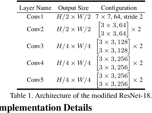 Figure 2 for Self-Supervised Video Object Segmentation by Motion-Aware Mask Propagation