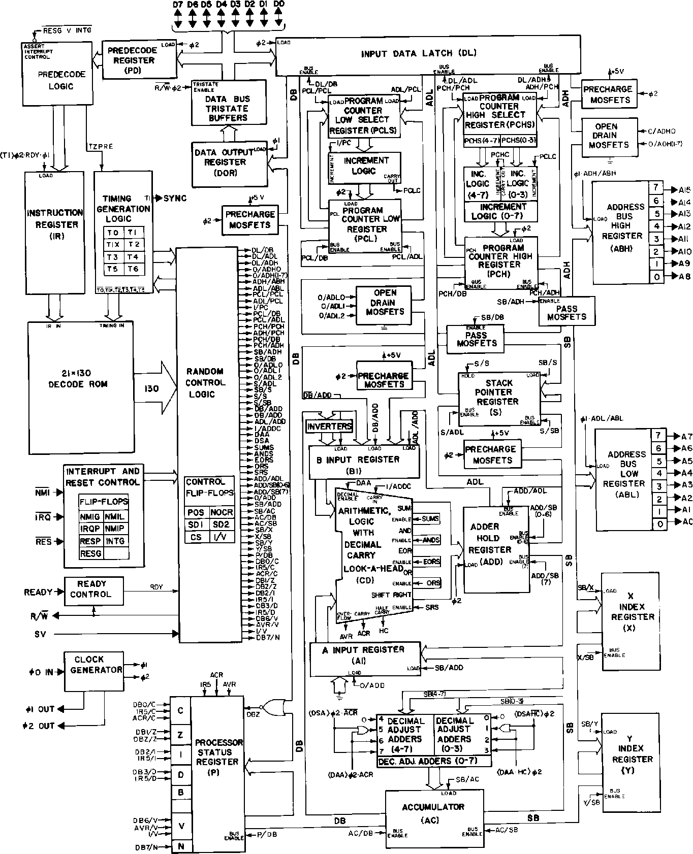 A VHDL conversion tool for logic equations with embedded D latches ...