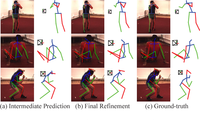 Figure 1 for 3D Human Pose Machines with Self-supervised Learning