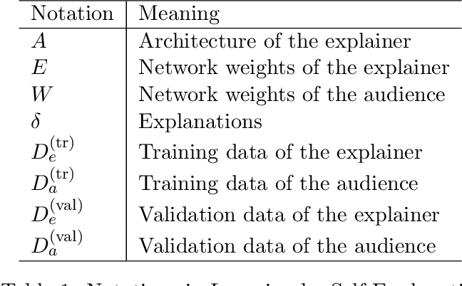 Figure 1 for Learning by Self-Explanation, with Application to Neural Architecture Search