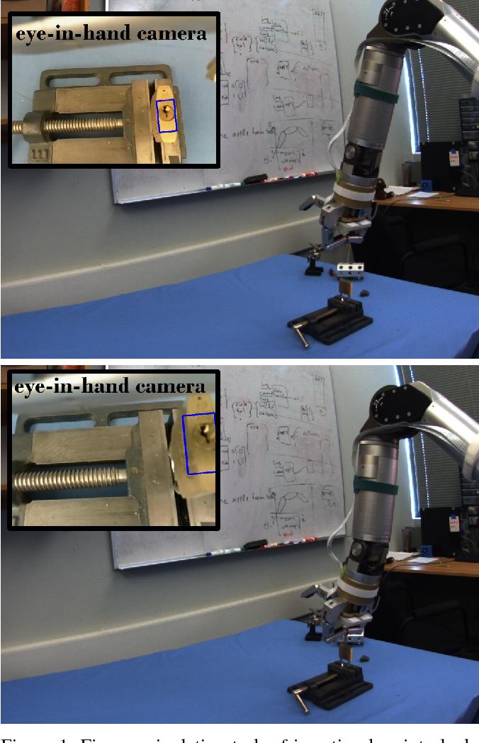 Figure 1 for 4-DoF Tracking for Robot Fine Manipulation Tasks