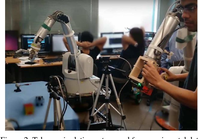 Figure 2 for 4-DoF Tracking for Robot Fine Manipulation Tasks
