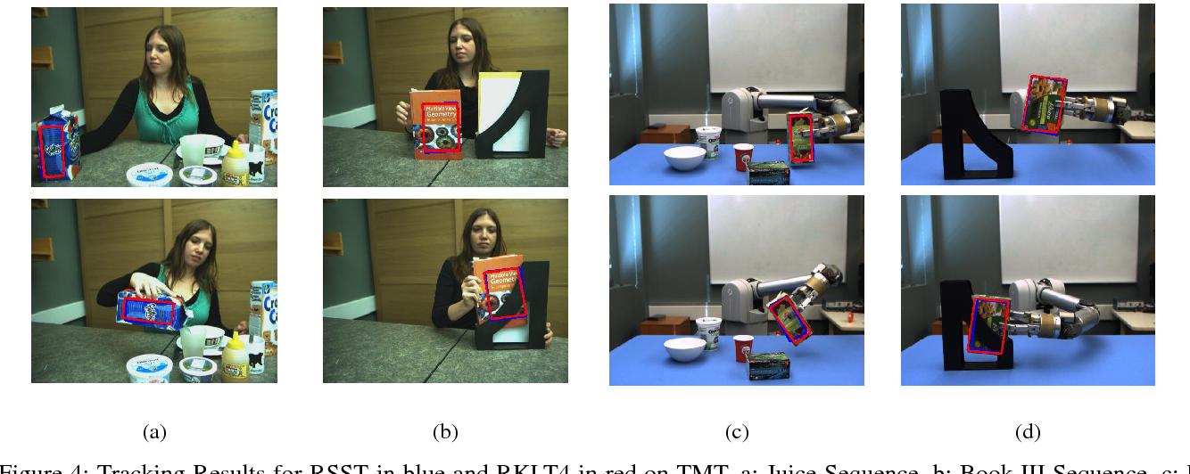 Figure 4 for 4-DoF Tracking for Robot Fine Manipulation Tasks