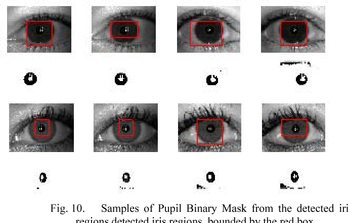 Figure 10 from A robust preprocessing algorithm for iris