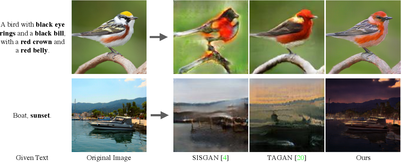 Figure 1 for ManiGAN: Text-Guided Image Manipulation