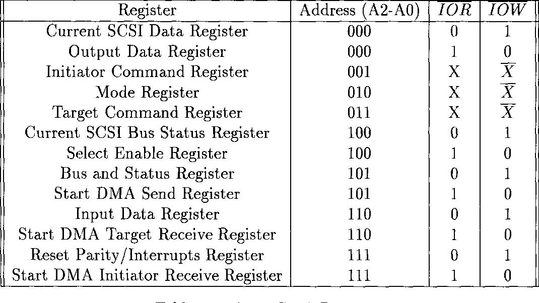 PDF] Design of a large scale MIMD computer - Semantic Scholar