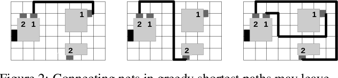 Figure 3 for Circuit Routing Using Monte Carlo Tree Search and Deep Neural Networks