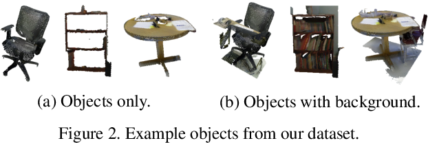 Figure 4 for Revisiting Point Cloud Classification: A New Benchmark Dataset and Classification Model on Real-World Data