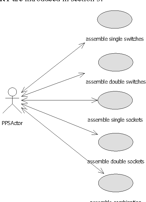 Figure 2. Use case diagram for the case study