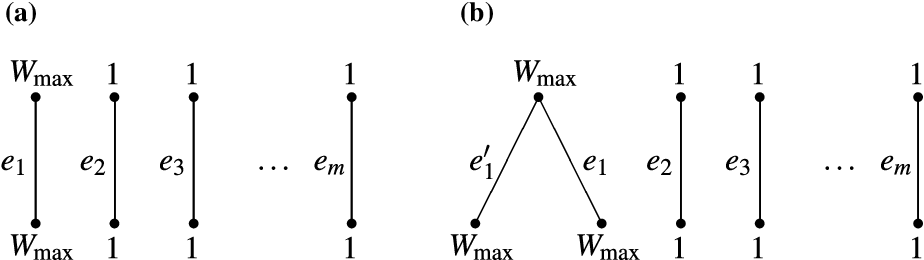 Figure 1 for Runtime Performances of Randomized Search Heuristics for the Dynamic Weighted Vertex Cover Problem