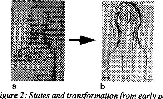 Figure 2: States and transformation from early part of a graphic design session