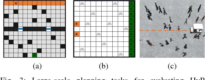Figure 3 for HyP-DESPOT: A Hybrid Parallel Algorithm for Online Planning under Uncertainty