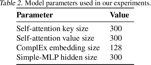 Figure 4 for WordCraft: An Environment for Benchmarking Commonsense Agents