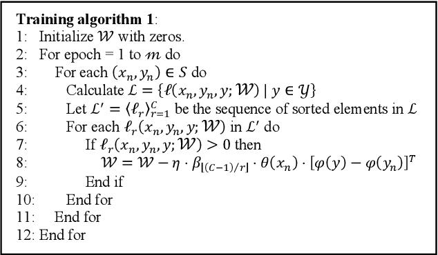 Figure 1 for Zero-Shot Audio Classification Based on Class Label Embeddings