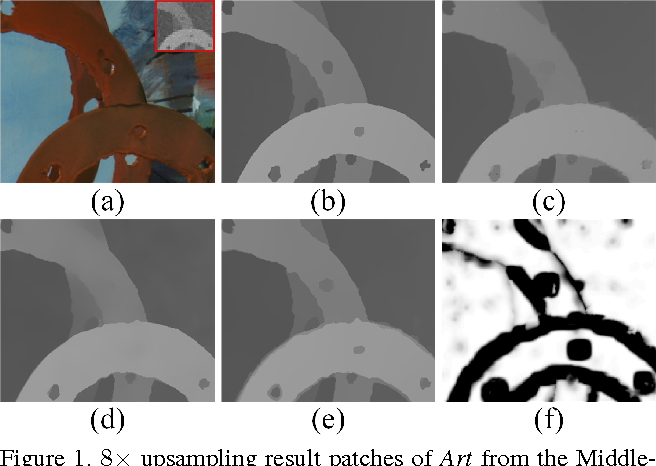 Figure 1 for Robust High Quality Image Guided Depth Upsampling